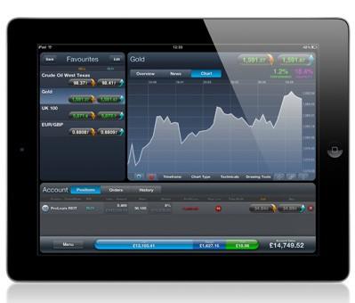 Cmc markets forex singapore forum
