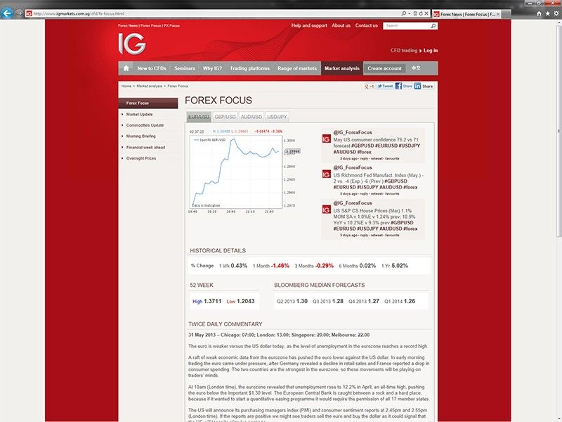 Ig forex review